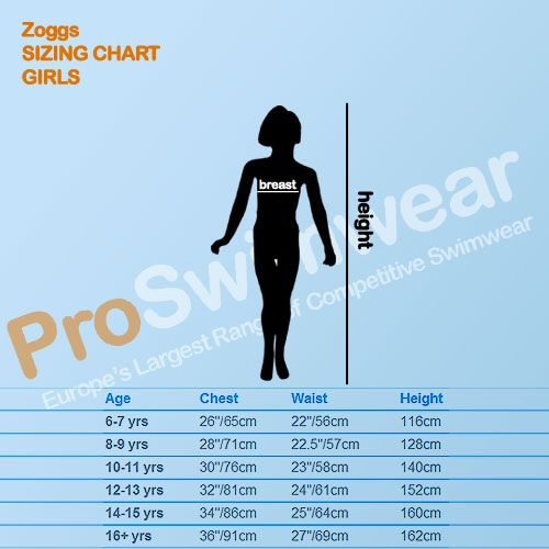 Zoggs Girl's Size Guide
