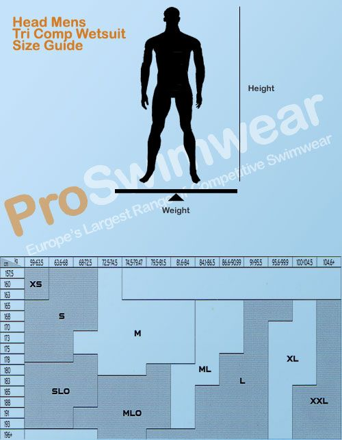 Head Tri Comp Wetsuit Men's Size Guide