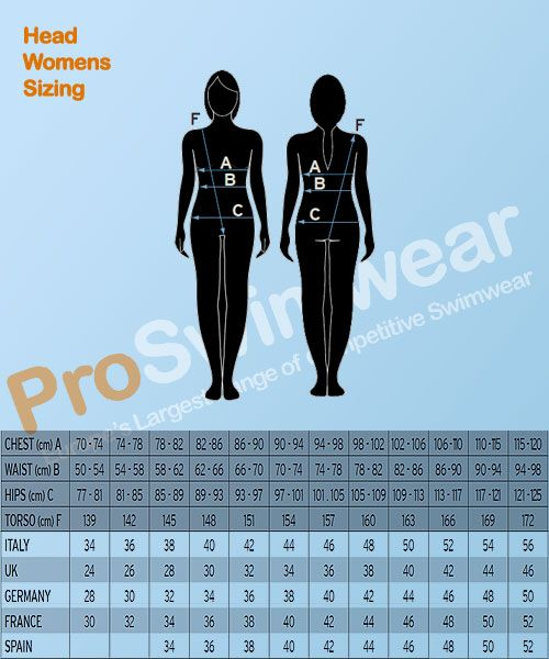 Head Size Women's Guide