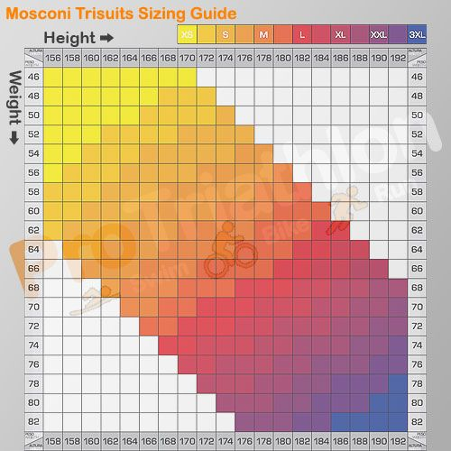 Mosconi Tri Suits Size Guide