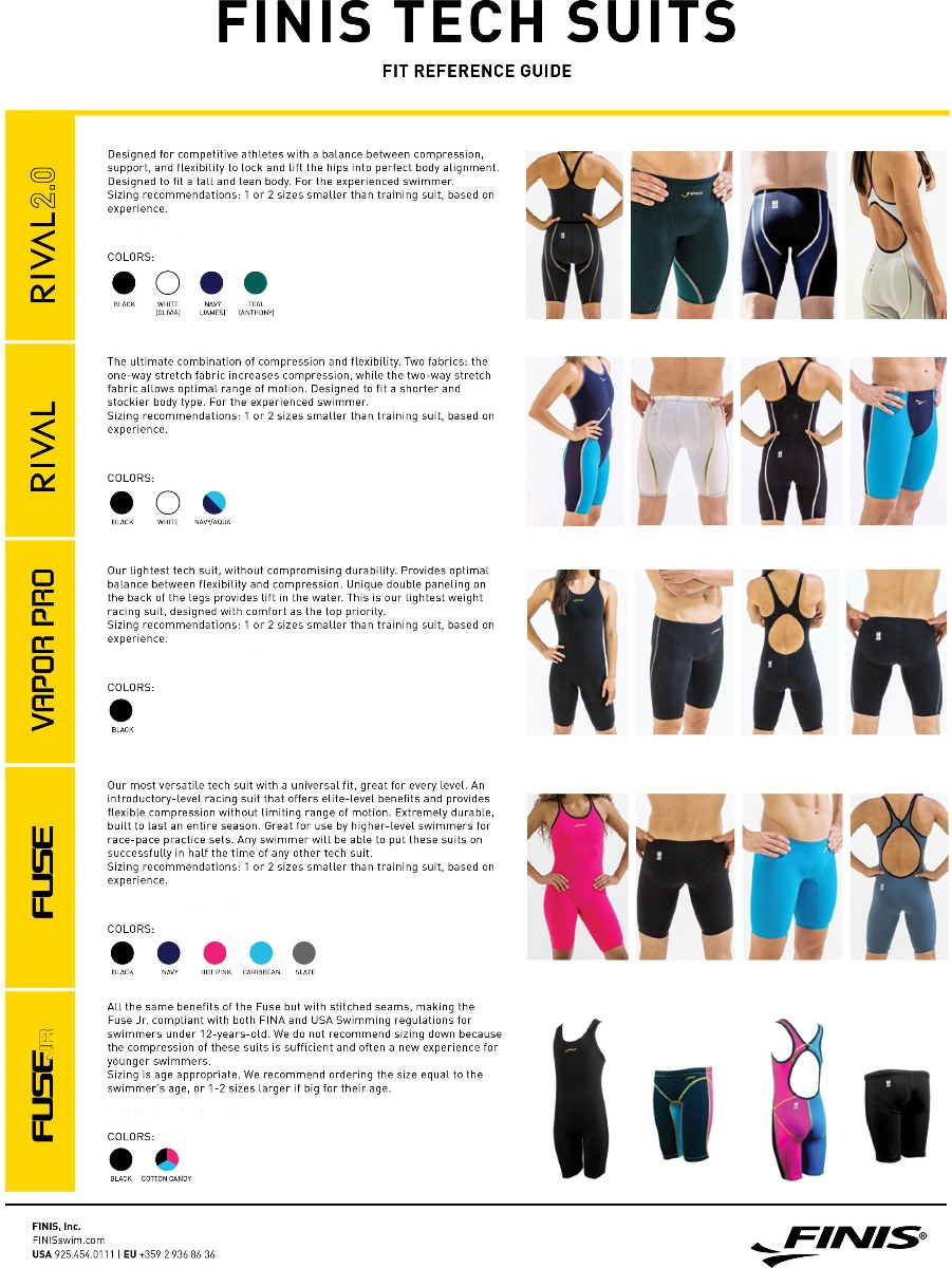 FINIS Reference Guide