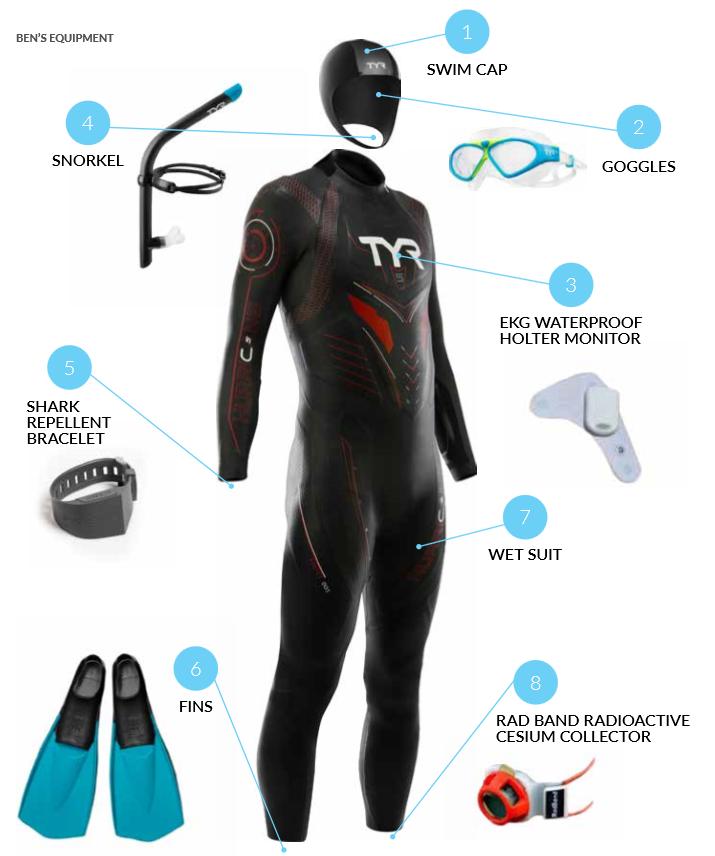Ben Lecomte Open Water Swim Wetsuit